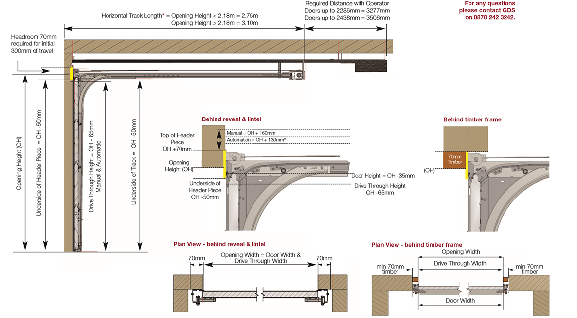 EZ70 - Low Headroom Rear Torsion (behind reveal u0026 lintel/behind timber frame -  sc 1 st  Garage Door Systems & Technical Specifications - Garage Door Systems
