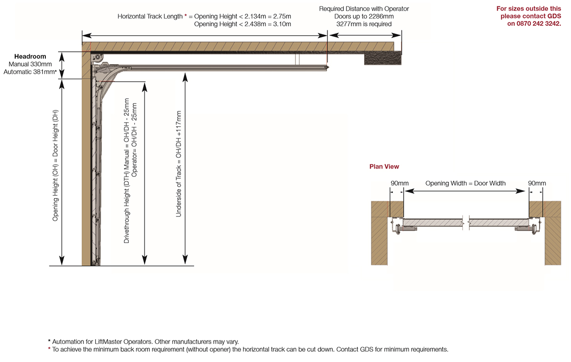 Minimum height of garage door - Universal Torsion Front